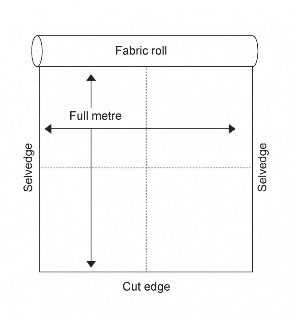 full-metre
