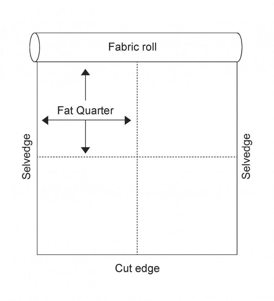 fat-quarter